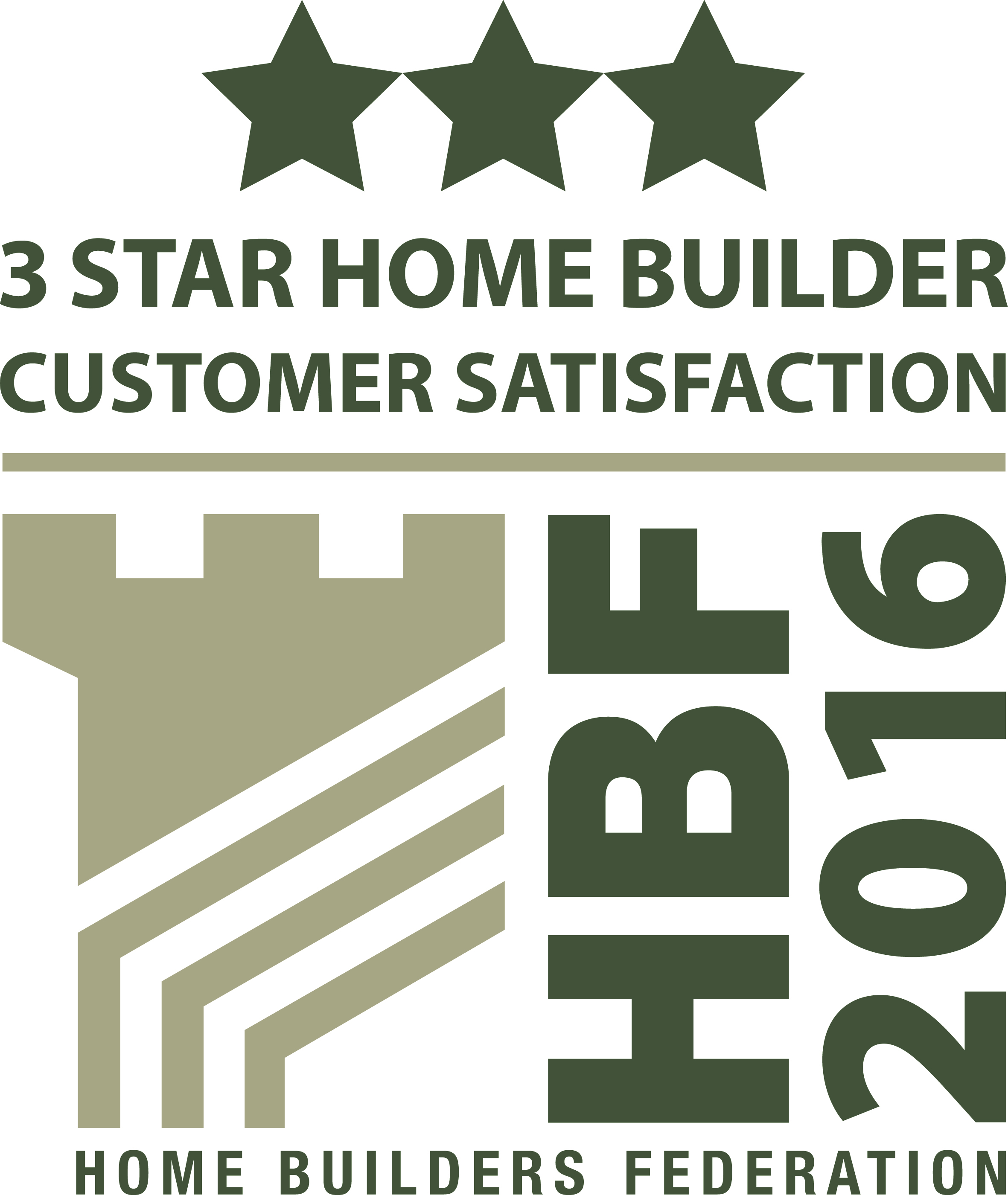 HBF star rating no guide to quality