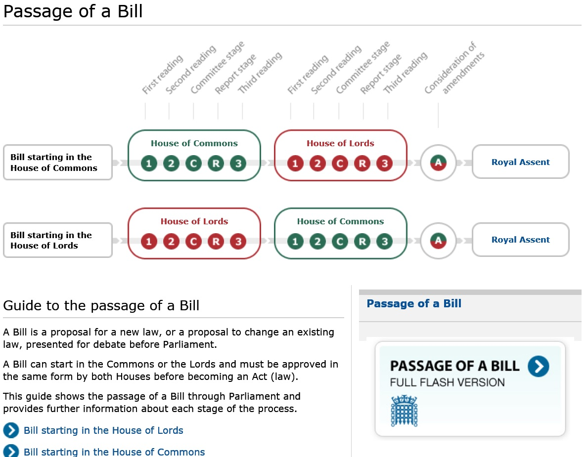 bill-proposal-for-a-new-law