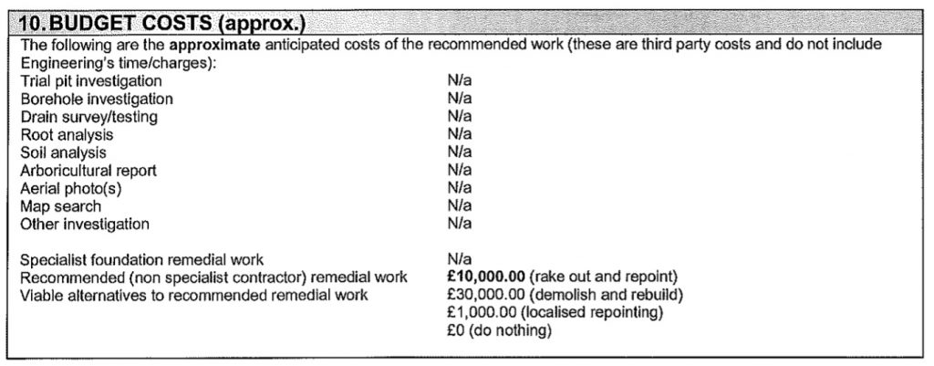 Are NHBC worried about the high costs of remedial works?